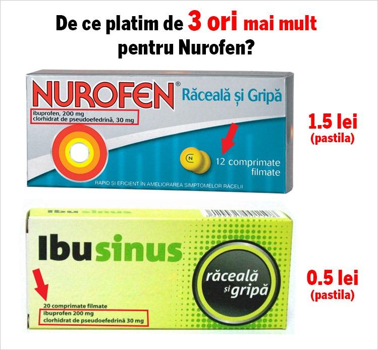 http://www.criserb.com/blog/poze/6c0c7a1ab327_D3F8/nurofen-vs-ibusinus.jpg